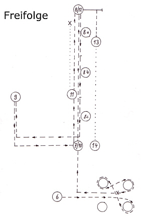 Freifolge Skizze